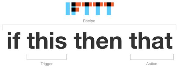 3_IFTTT-logo