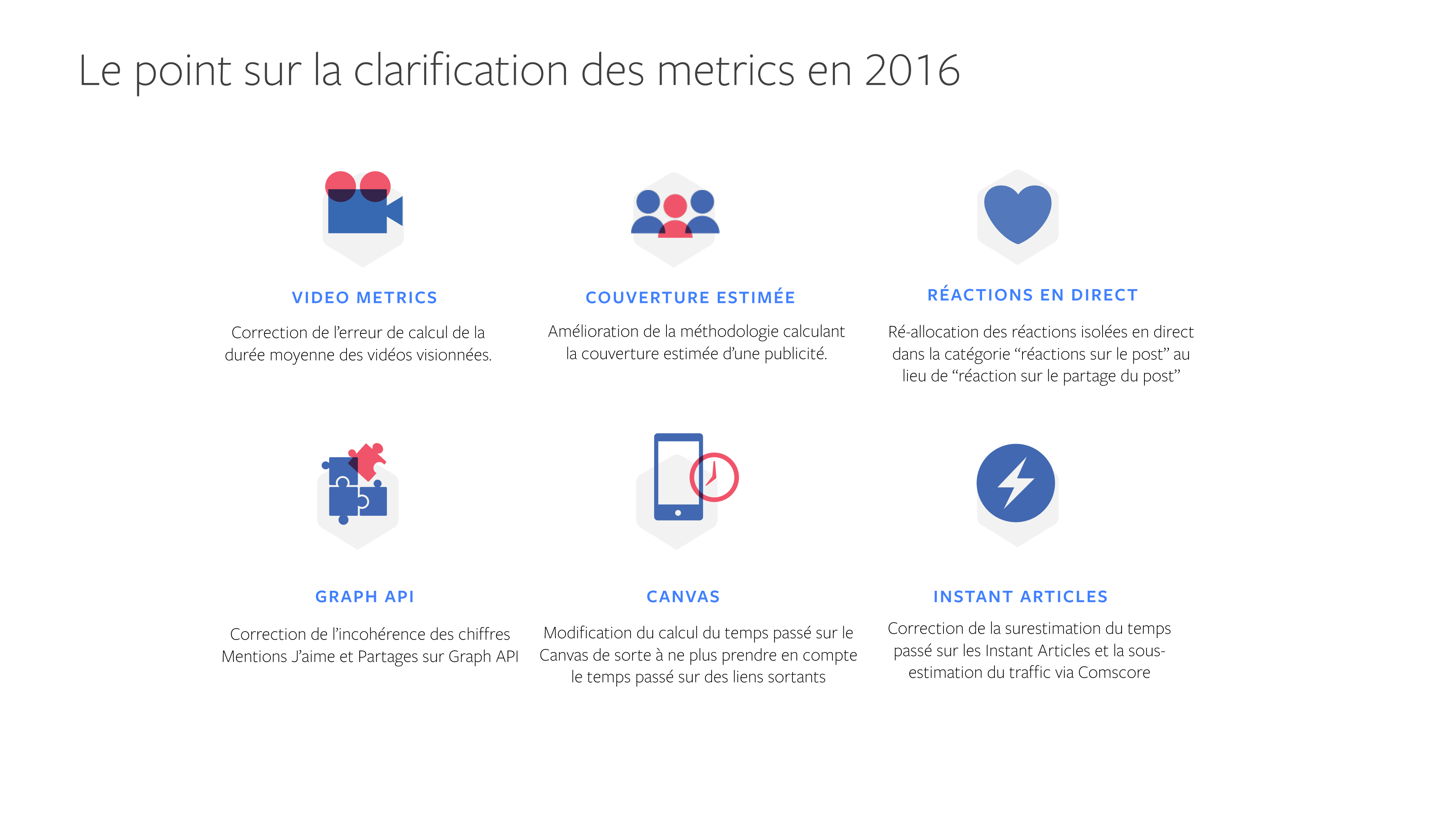 FacebookFrance&Metrics-February2017
