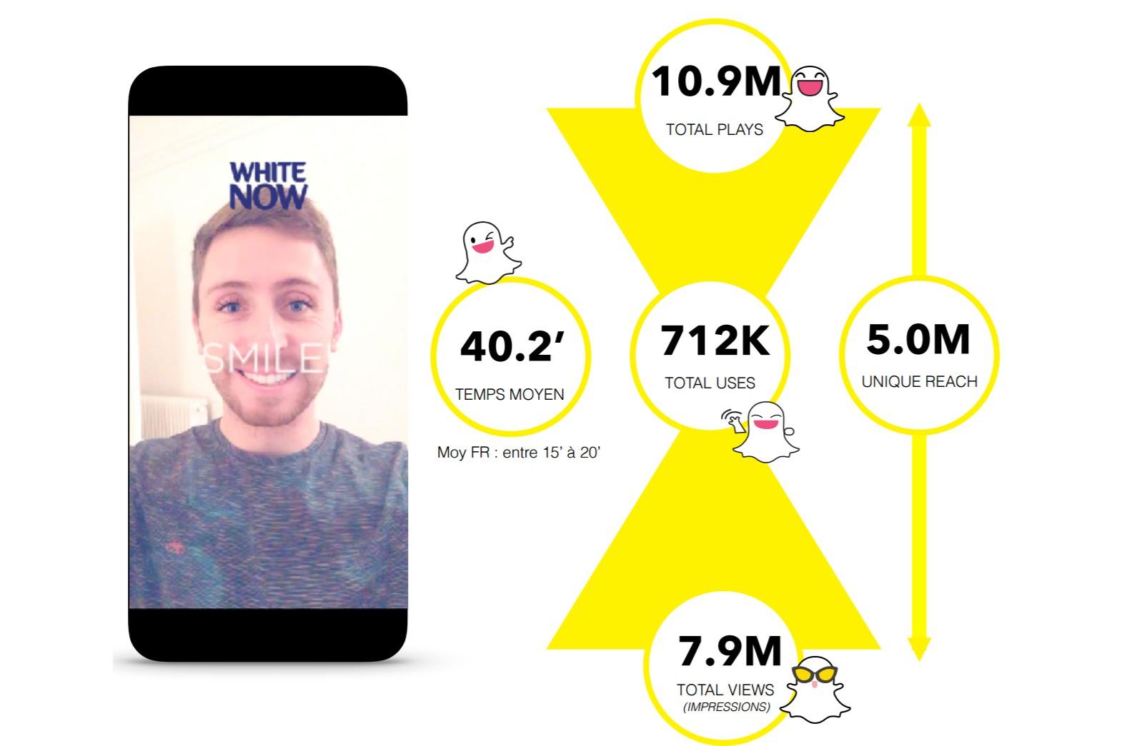 signal snapchat results