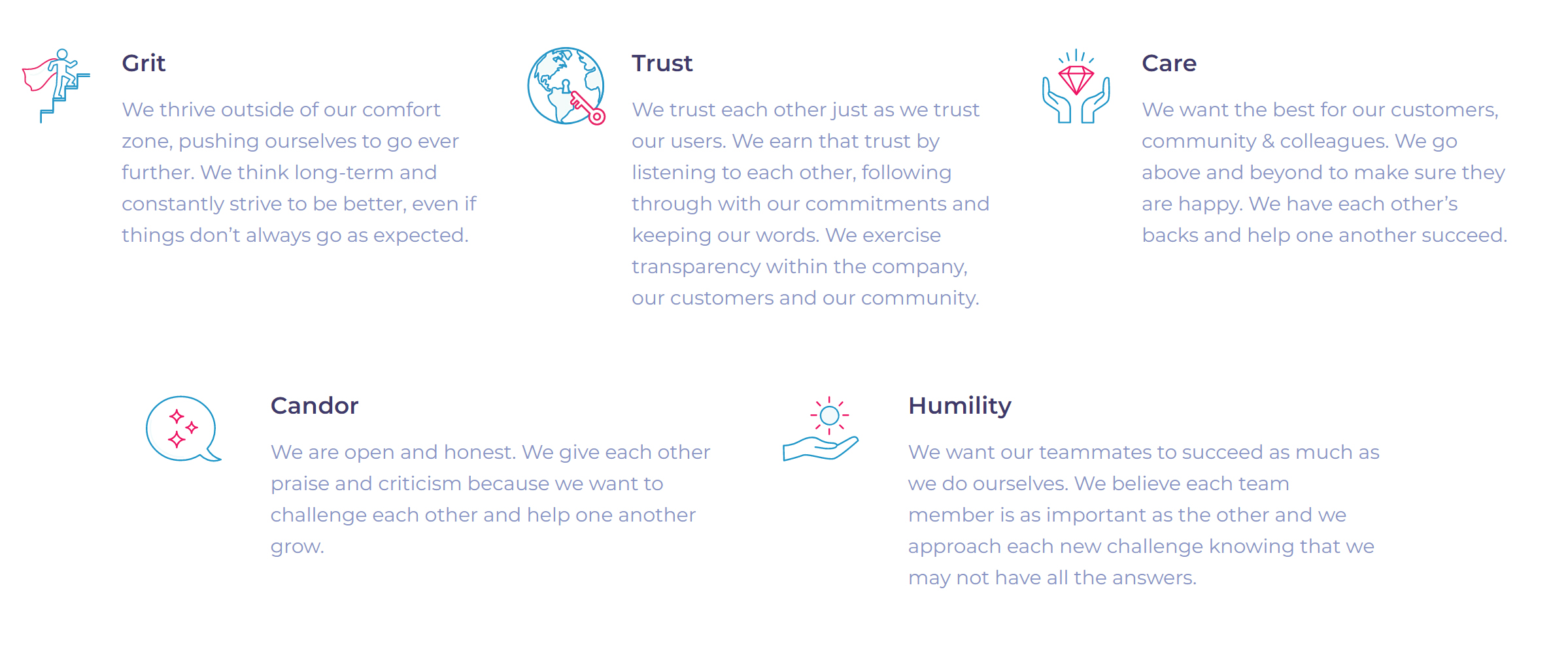 algolia values